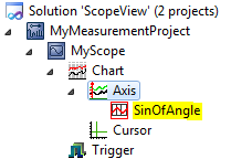 08 SinOfAngle added to Axis