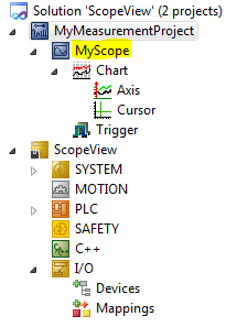 06 Scope added in Measurement Project