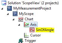08 SinOfAngle added to Axis