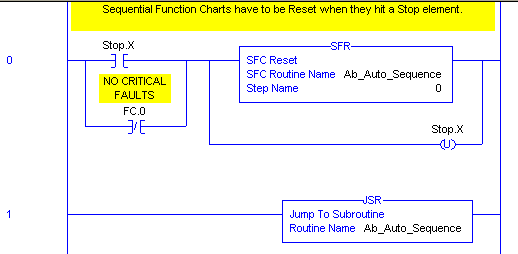 RSLogix 5000 Tutorial - Executing a Sequential Function Chart